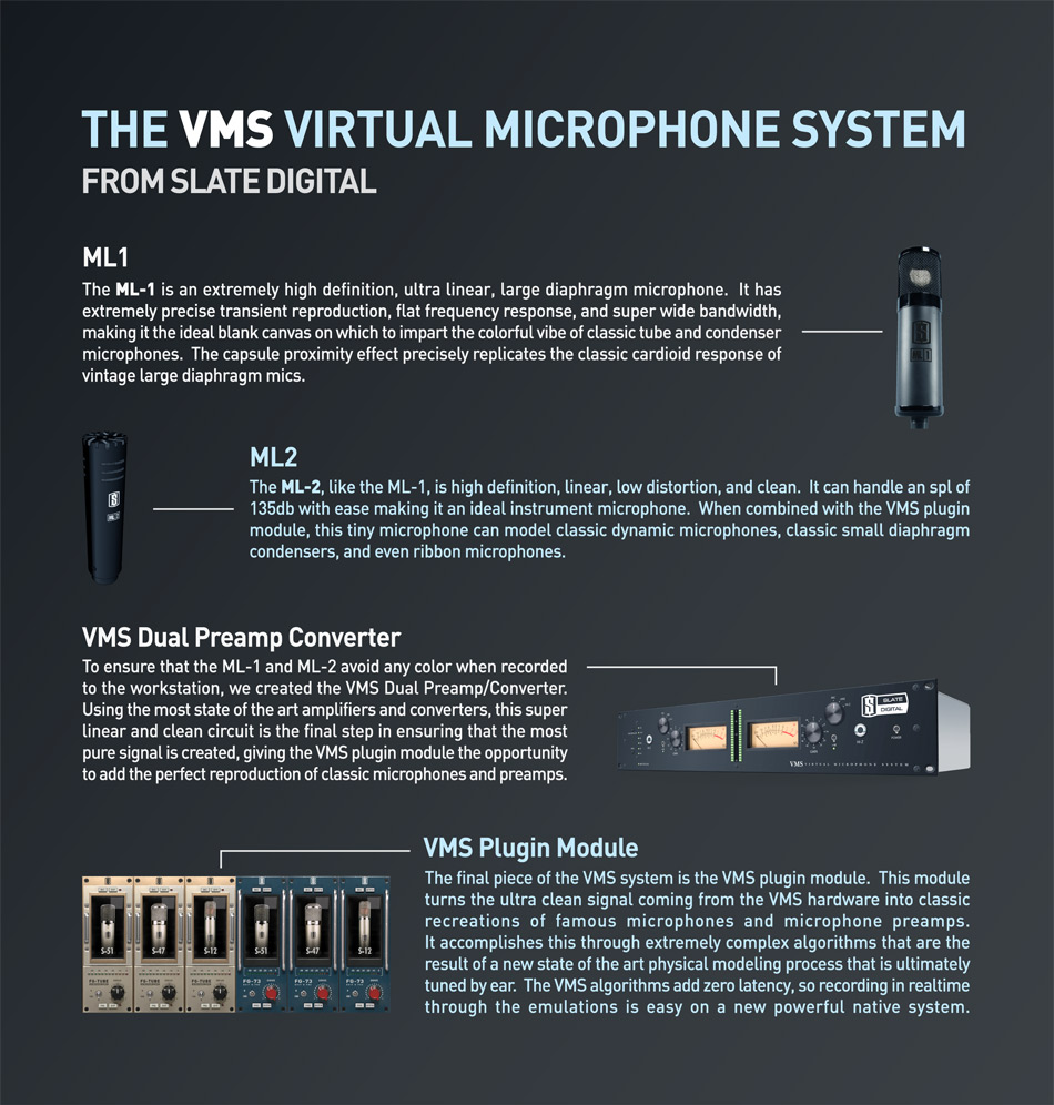 Slate Digital Virtual Microphone System (VMS) Microphones